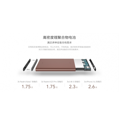 [ORIGINAL] XIAOMI Mi Powerbank 10000mAh Pro Slim Type C USB Fast Charging Power Bank PLM03ZM (Limited Edition)